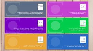 SOLinf campagna istituzionale coordinata