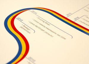 Euromag International dettaglio timeline